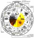 hebrew-calendar-and-feast-cycle